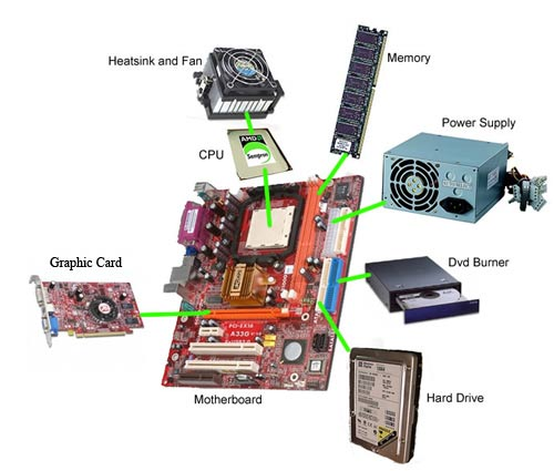 http://gahramanzadeh.persiangig.com/image/hardware.jpg